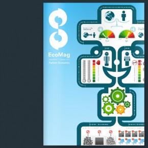 EcoMag N°1: diseño y sostenibilidad de EcoLabs en Londres