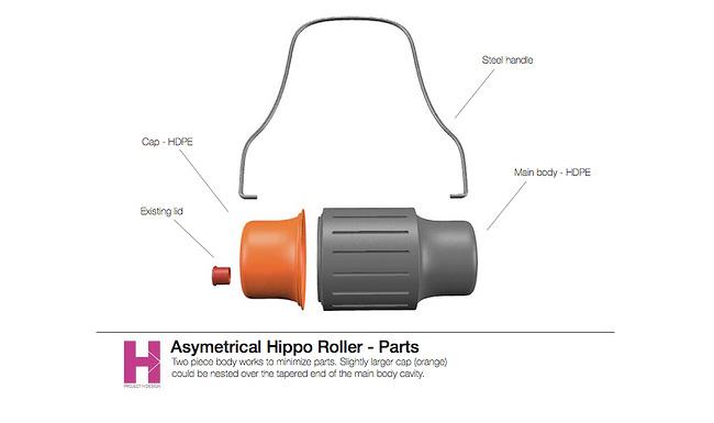 Hippo-04
