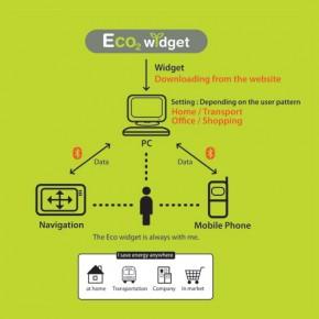 Eco2-widget: ecosistema de medios