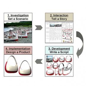 Diseño y Artesanía en Taiwan: un modelo para la integración y el rescate