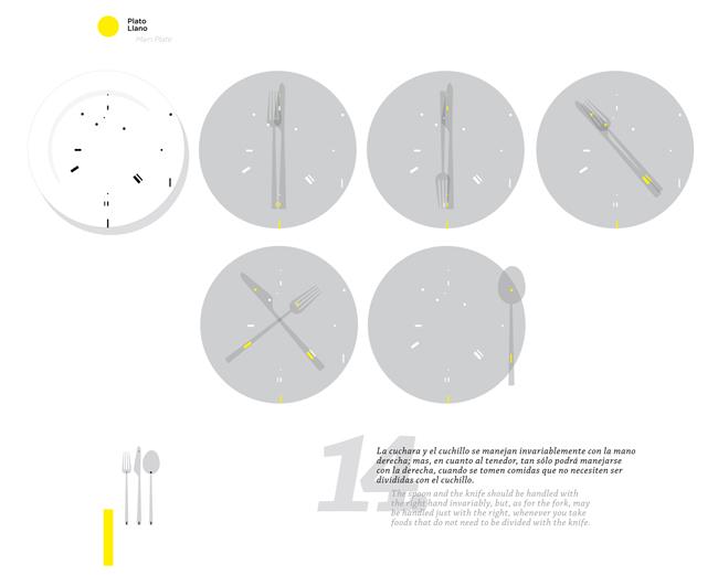 serie c vajilla con manual de uso para la mesa di conexiones rh di conexiones com Manual De Urbanidad De Carreno Manual De Buenos Modales