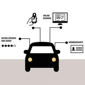 Diseño de Servicios: la era del User Experience