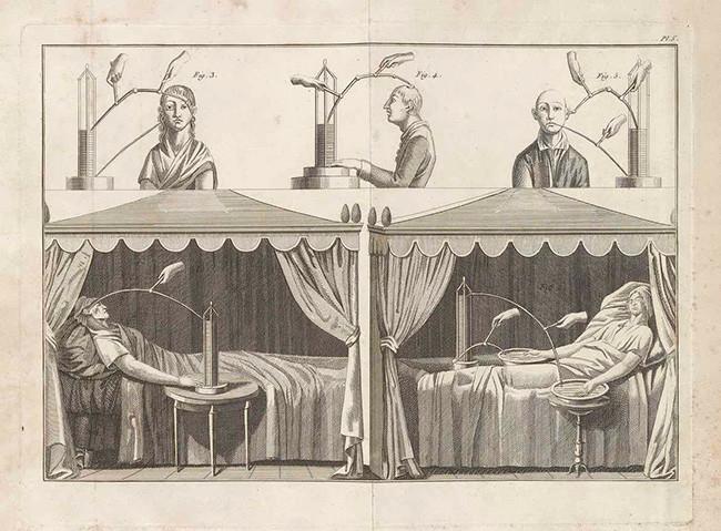 4Giovanni Aldini, Essai théorique et expérimental sur le galvanisme [Theoretical and experimental essay on galvanism] Paris, 1804.